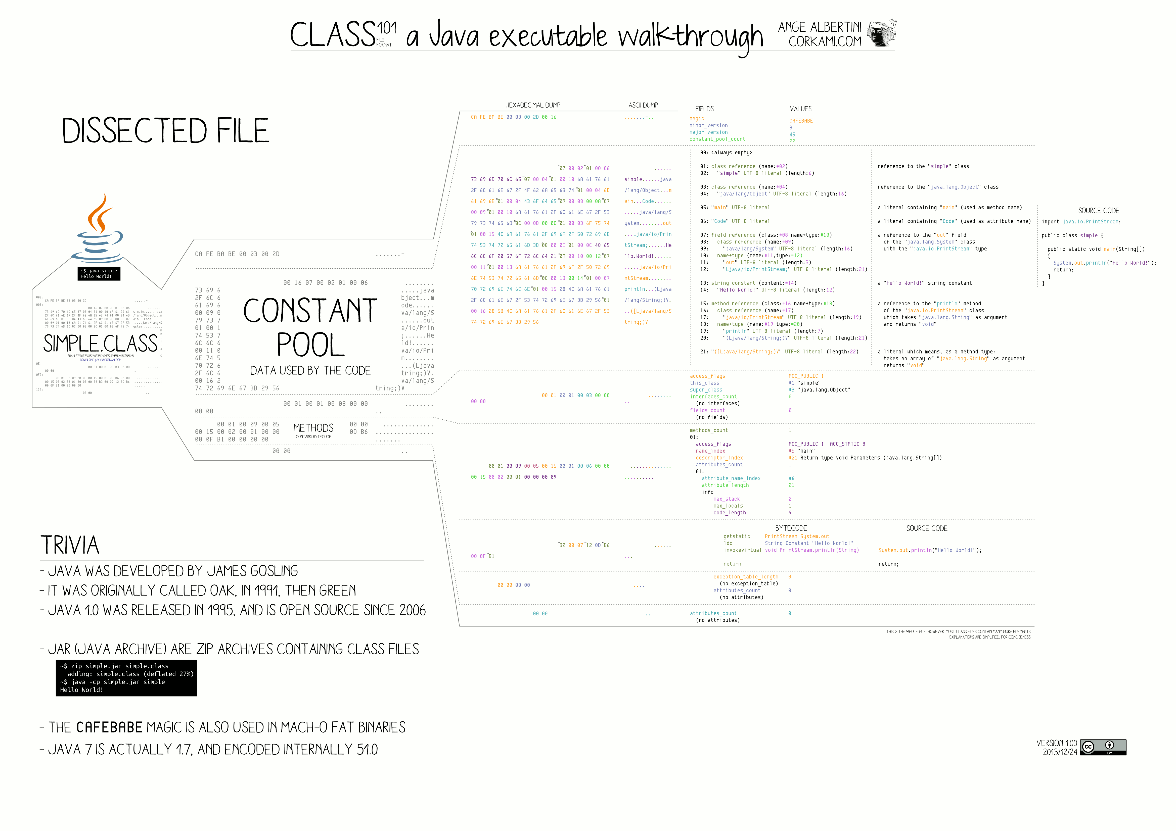structure_class