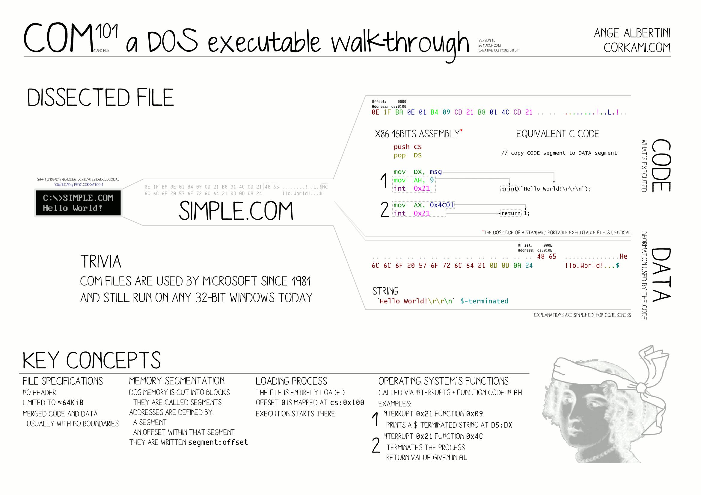 structure_com