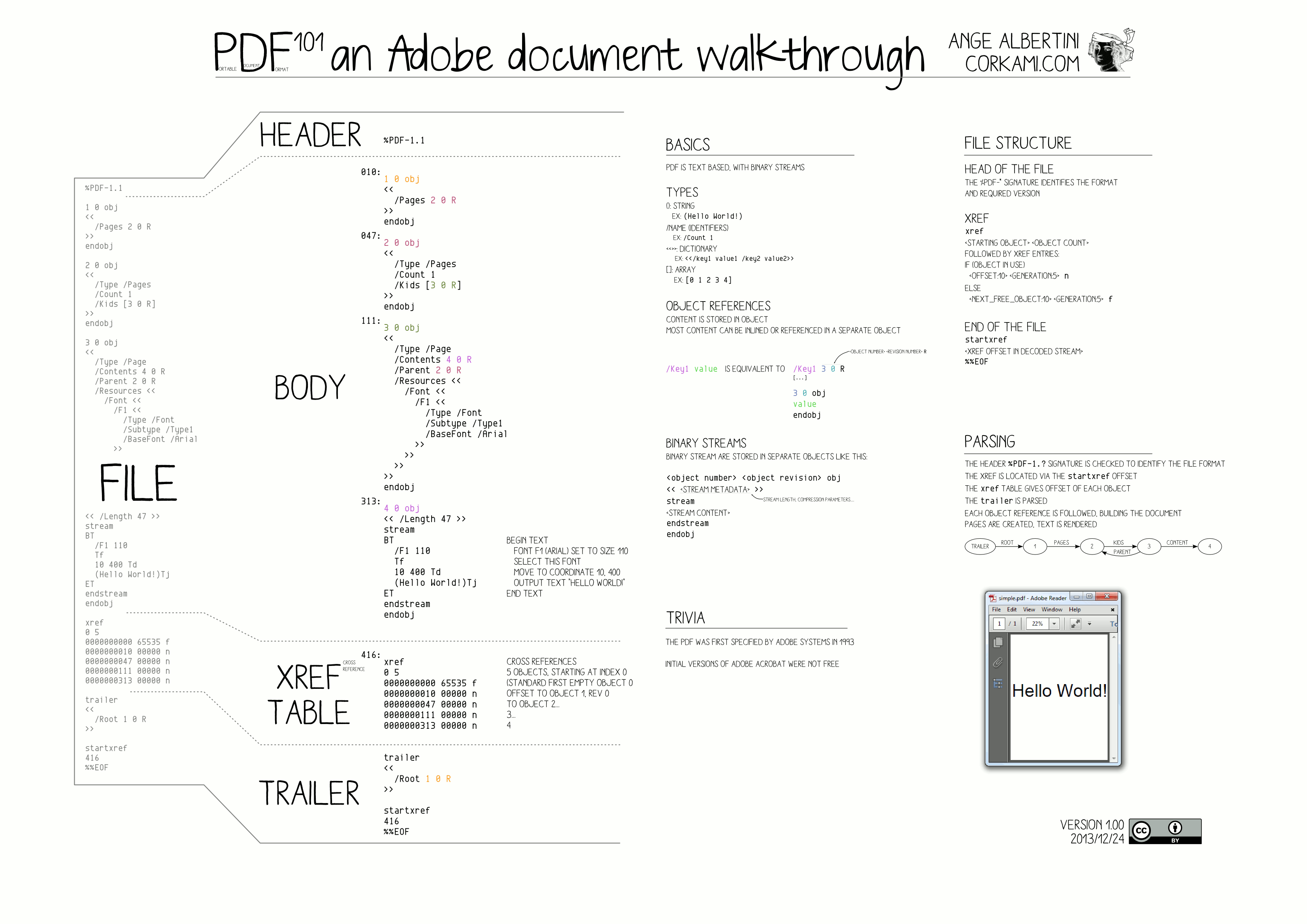 structure_pdf